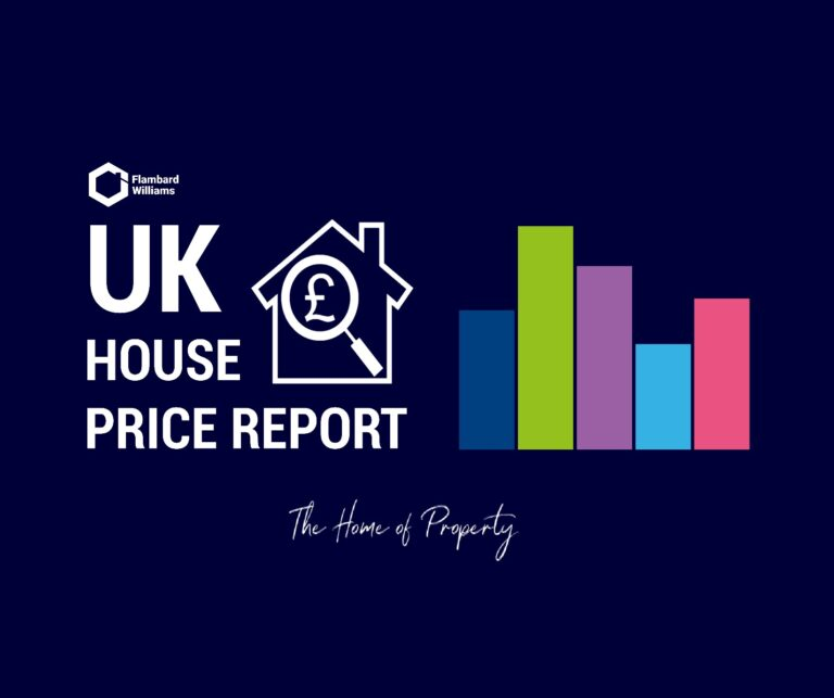 Uk House Price Report for properties in the UK